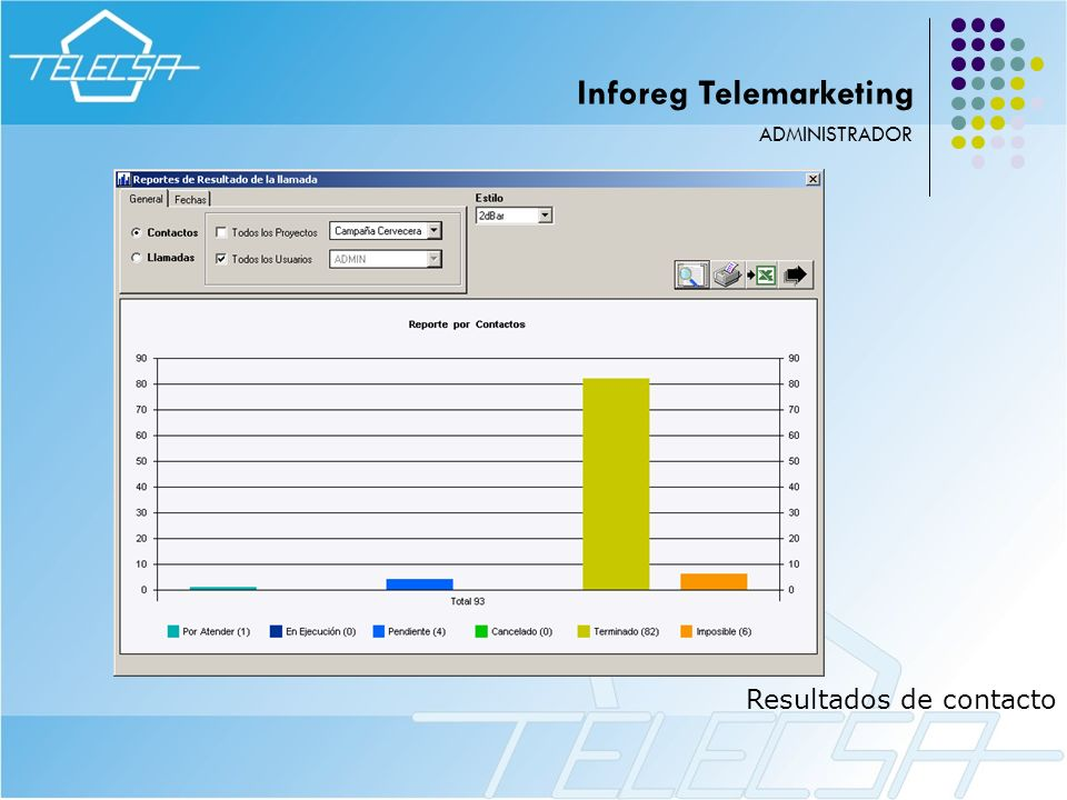 Resultados de contacto ADMINISTRADOR Inforeg Telemarketing