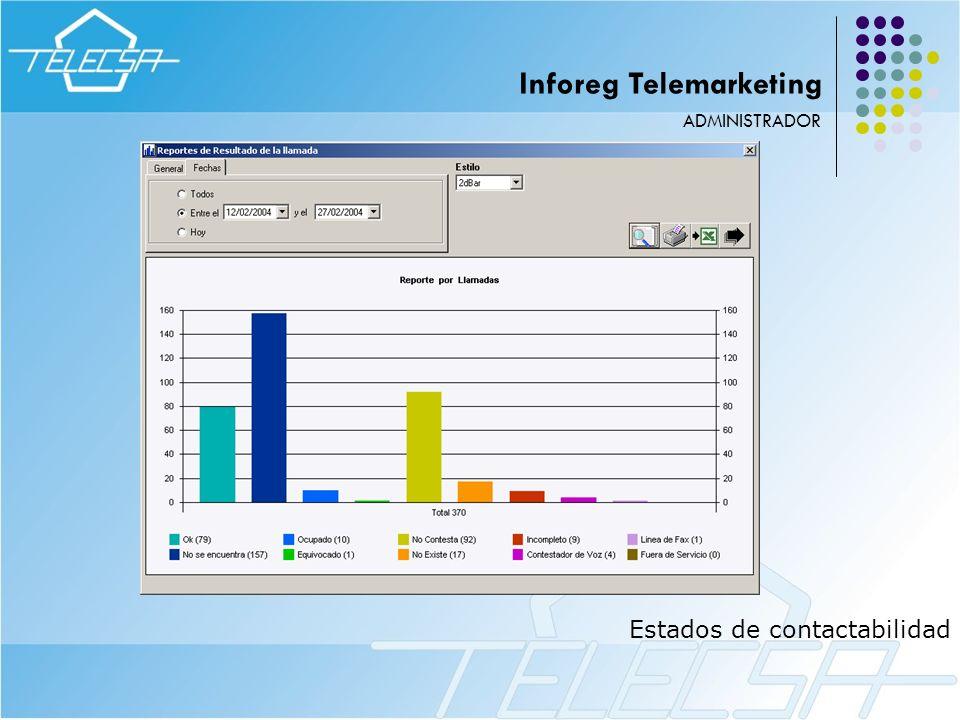 Estados de contactabilidad ADMINISTRADOR Inforeg Telemarketing