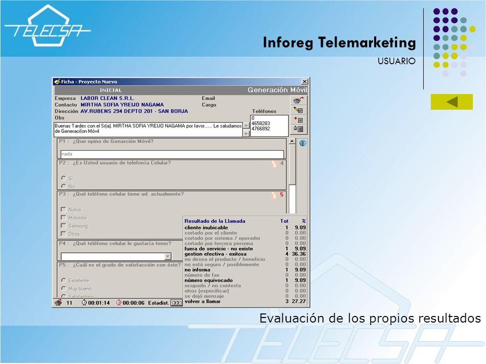 Evaluación de los propios resultados USUARIO Inforeg Telemarketing