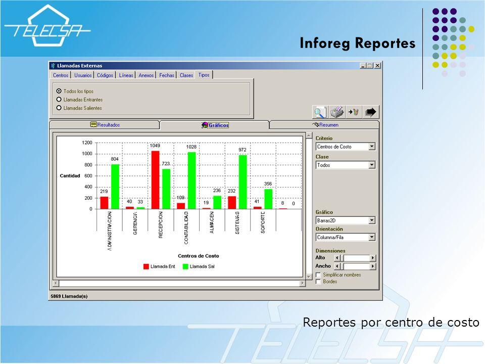 Reportes por centro de costo Inforeg Reportes