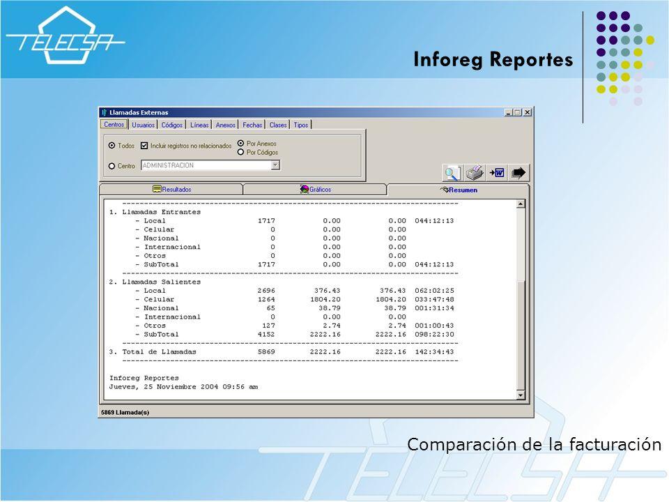 Comparación de la facturación Inforeg Reportes