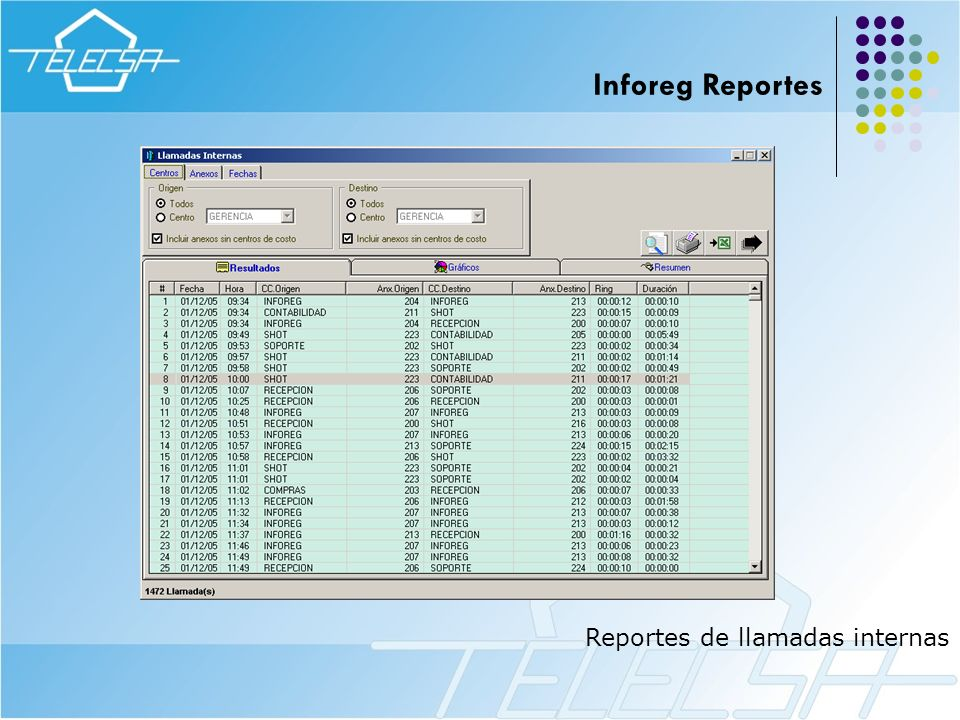 Reportes de llamadas internas Inforeg Reportes