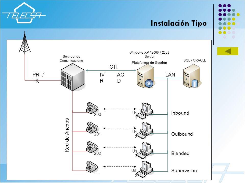 Instalación Tipo LANPRI / TK CTI IV R SQL / ORACLE Windows XP / 2000 / 2003 Server Plataforma de Gestión Inbound Outbound Blended Supervisión Red de A