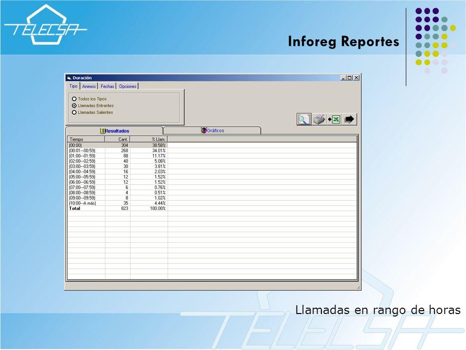 Llamadas en rango de horas Inforeg Reportes