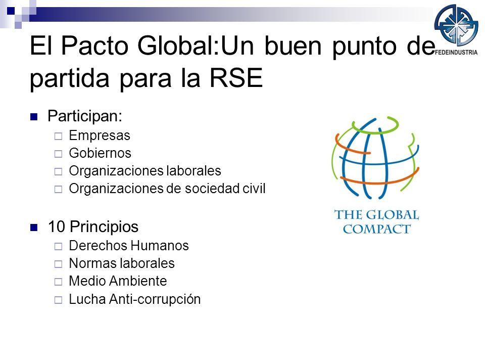 El Pacto Global:Un buen punto de partida para la RSE Participan: Empresas Gobiernos Organizaciones laborales Organizaciones de sociedad civil 10 Princ