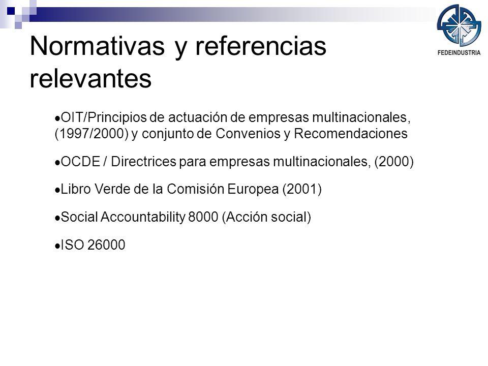 Normativas y referencias relevantes OIT/Principios de actuación de empresas multinacionales, (1997/2000) y conjunto de Convenios y Recomendaciones OCD