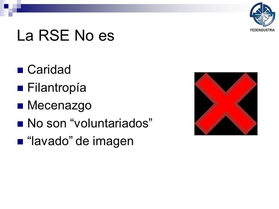 La RSE es Relaciones con la Comunidad Ética en los negocios Marketing responsable Calidad de vida laboral Protección del medio ambiente