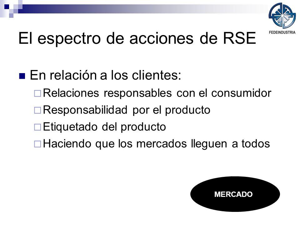 El espectro de acciones de RSE En relación a los clientes: Relaciones responsables con el consumidor Responsabilidad por el producto Etiquetado del pr