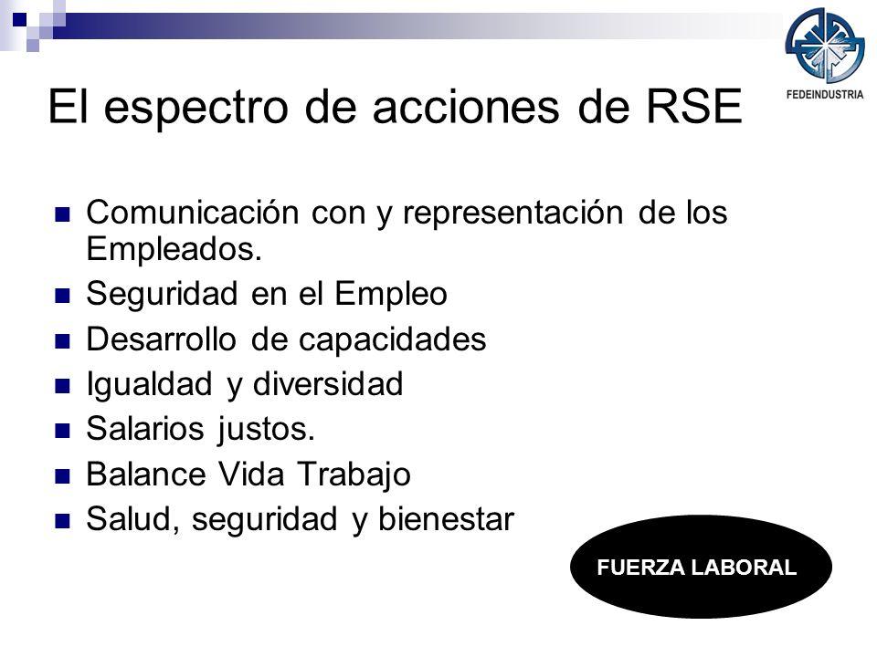 El espectro de acciones de RSE Comunicación con y representación de los Empleados. Seguridad en el Empleo Desarrollo de capacidades Igualdad y diversi