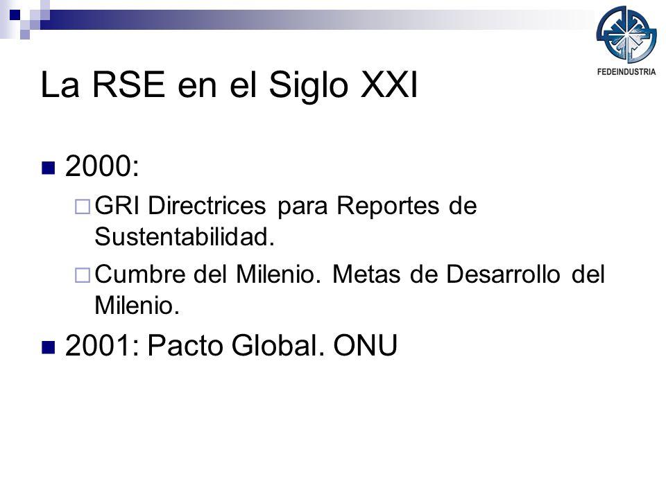 La RSE en el Siglo XXI 2000: GRI Directrices para Reportes de Sustentabilidad. Cumbre del Milenio. Metas de Desarrollo del Milenio. 2001: Pacto Global