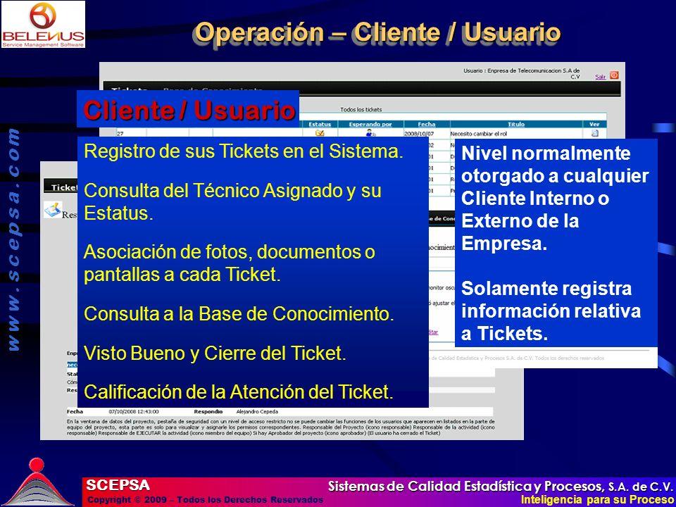 Sistemas de Calidad Estadística y Procesos, S.A. de C.V.