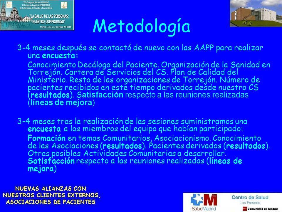 Metodología 3-4 meses después se contactó de nuevo con las AAPP para realizar una encuesta: Conocimiento Decálogo del Paciente. Organización de la San