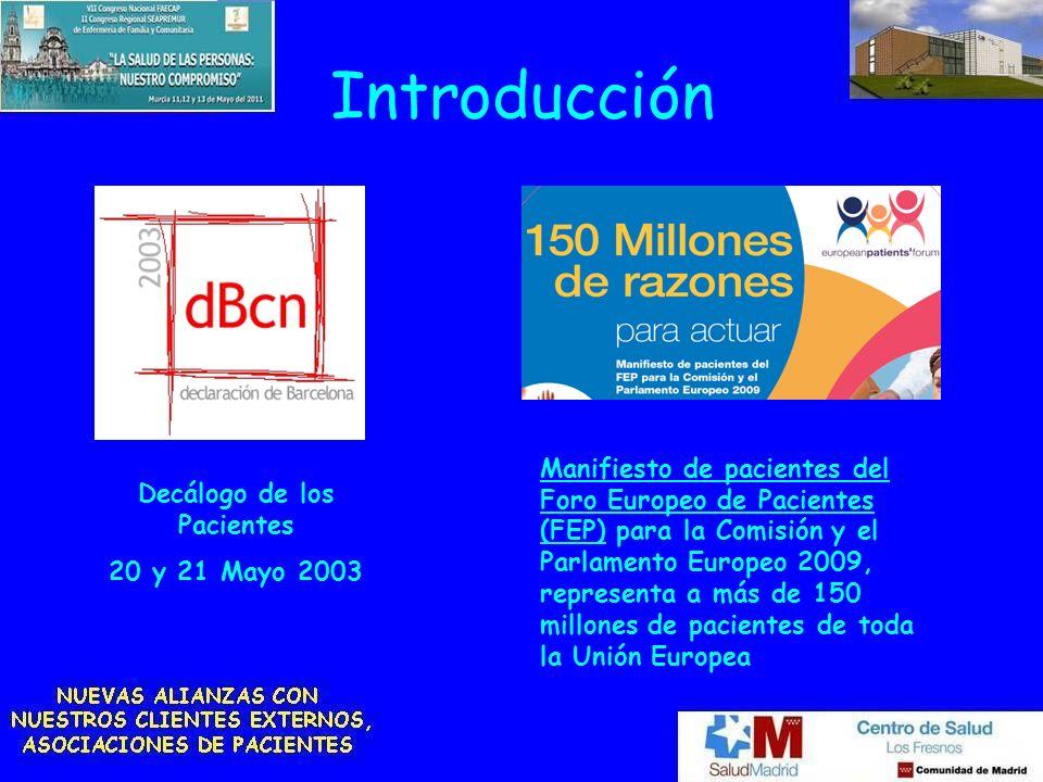 Introducción Decálogo de los Pacientes 20 y 21 Mayo 2003 Manifiesto de pacientes del Foro Europeo de Pacientes (FEP) para la Comisión y el Parlamento Europeo 2009, representa a más de 150 millones de pacientes de toda la Unión Europea