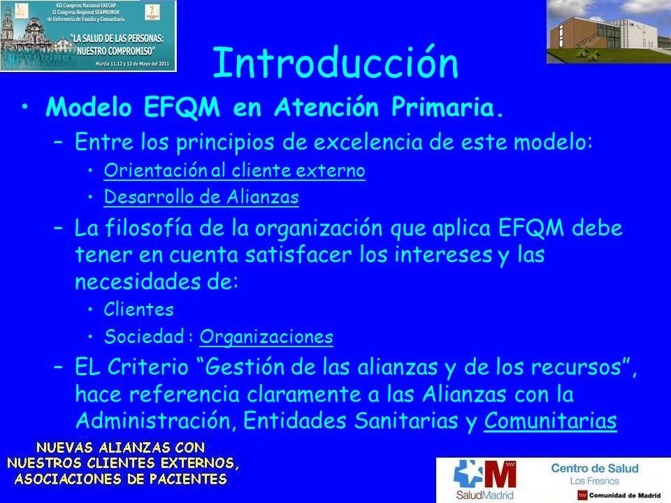 Introducción Modelo EFQM en Atención Primaria. –Entre los principios de excelencia de este modelo: Orientación al cliente externo Desarrollo de Alianz