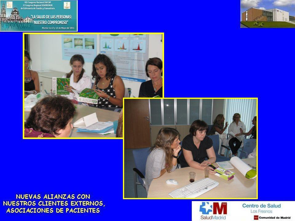 Objetivos General –Reforzar las alianzas con los clientes externos de nuestro Centro de Salud (CS) a través de las Asociaciones de Pacientes (AAPP) presentes en nuestra Zona Básica.