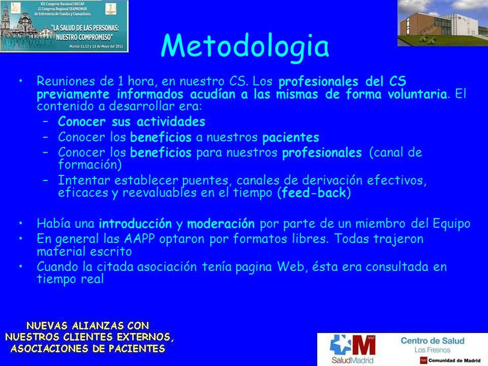 JORNADA DE ALZHEIMER TORREJON DE ARDOZ 2011 AÑO INTERNACIONAL DE INVESTIGACIÓN EN ALZHEIMER