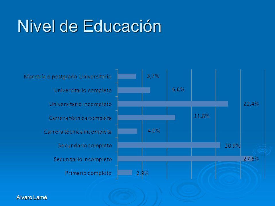 Alvaro Lamé Nivel de Educación