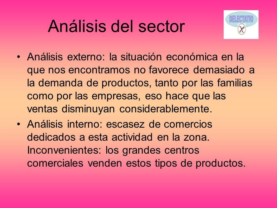 Análisis del sector Análisis externo: la situación económica en la que nos encontramos no favorece demasiado a la demanda de productos, tanto por las