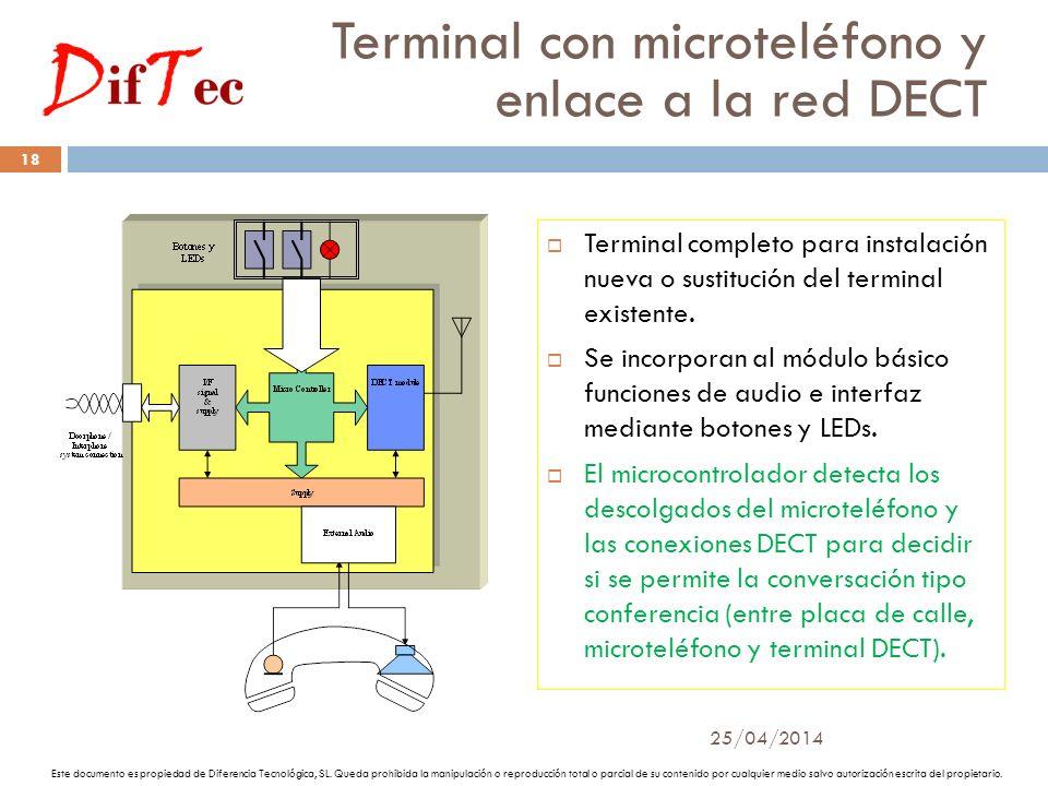 Este documento es propiedad de Diferencia Tecnológica, SL.
