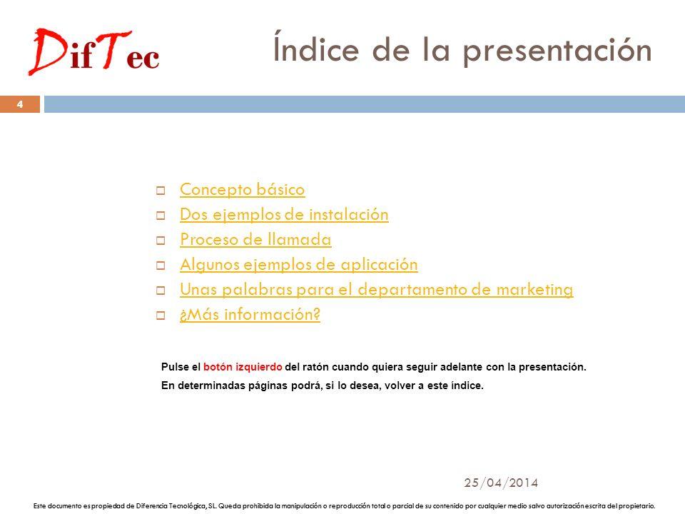D if T ec Presentación del enlace interfono-DECT IFD100 Una nueva aproximación al problema Competitividad mediante el valor añadido de los productos