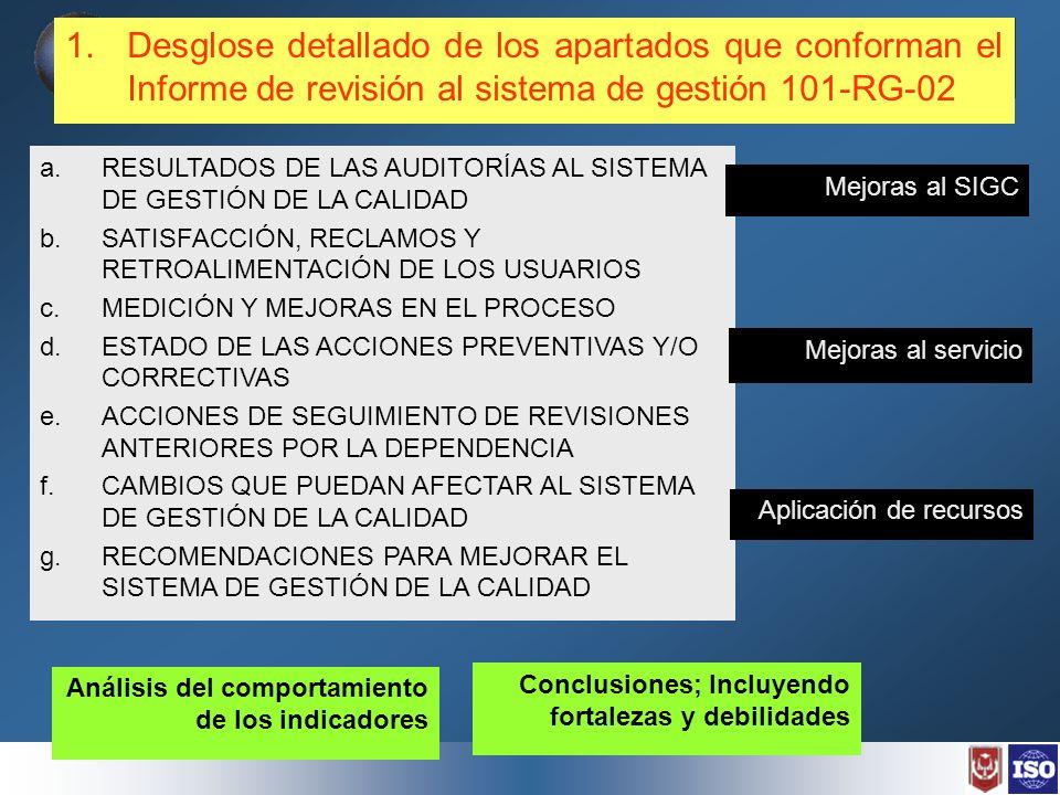1.Desglose detallado de los apartados que conforman el Informe de revisión al sistema de gestión 101-RG-02 a.RESULTADOS DE LAS AUDITORÍAS AL SISTEMA DE GESTIÓN DE LA CALIDAD b.SATISFACCIÓN, RECLAMOS Y RETROALIMENTACIÓN DE LOS USUARIOS c.MEDICIÓN Y MEJORAS EN EL PROCESO d.ESTADO DE LAS ACCIONES PREVENTIVAS Y/O CORRECTIVAS e.ACCIONES DE SEGUIMIENTO DE REVISIONES ANTERIORES POR LA DEPENDENCIA f.CAMBIOS QUE PUEDAN AFECTAR AL SISTEMA DE GESTIÓN DE LA CALIDAD g.RECOMENDACIONES PARA MEJORAR EL SISTEMA DE GESTIÓN DE LA CALIDAD Mejoras al SIGC Mejoras al servicio Aplicación de recursos Análisis del comportamiento de los indicadores Conclusiones; Incluyendo fortalezas y debilidades