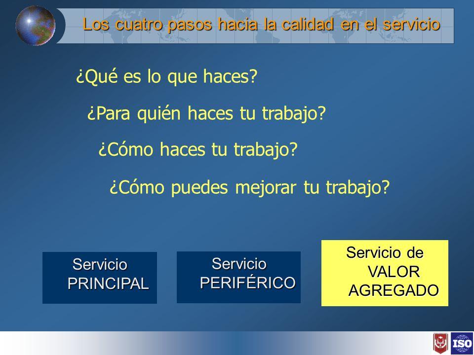 Los cuatro pasos hacia la calidad en el servicio ¿Qué es lo que haces.