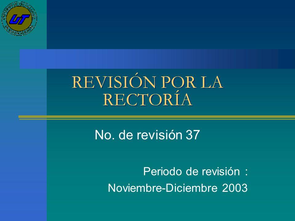 REVISIÓN POR LA RECTORÍA No. de revisión 37 Periodo de revisión : Noviembre-Diciembre 2003