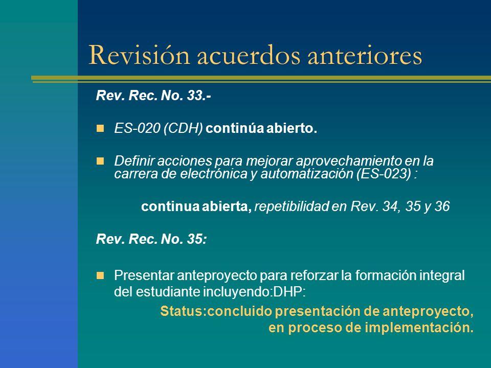 Revisión acuerdos anteriores Rev. Rec. No. 33.- ES-020 (CDH) continúa abierto.