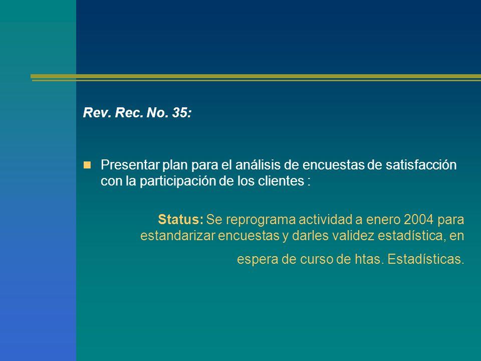 Estatus de no conformidades abiertas al 18 Diciembre 2003 8ES32 SAABIERTA NO SE CUMPLE CON LA PLANEACIÓN CUATRIMESTRAL DEL CUATRIMESTRE SEP-DIC 03 EN EL F-SA- 36 EN 6 DE 18 ACTIVIDADES PROGRAMADAS EN 3 DE 3 CARRERAS AUDITADAS.