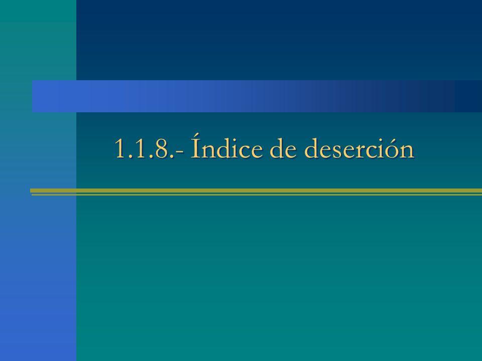 1.1.8.- Índice de deserción