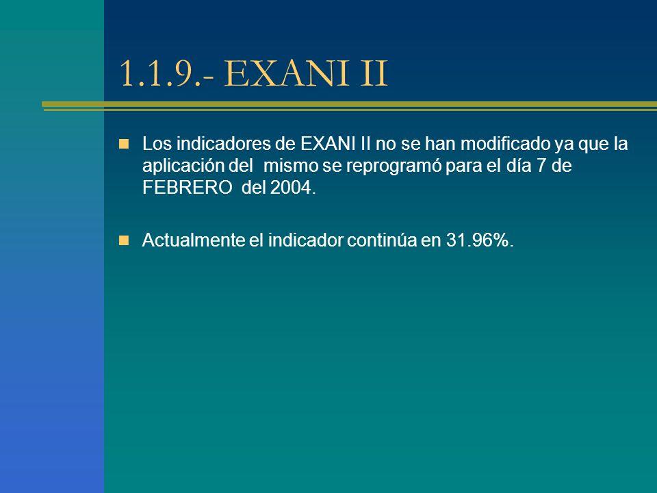 1.1.9.- EXANI II Los indicadores de EXANI II no se han modificado ya que la aplicación del mismo se reprogramó para el día 7 de FEBRERO del 2004.