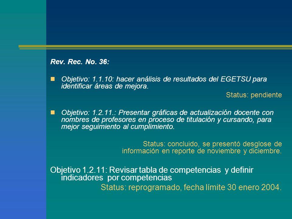Estatus de no conformidades abiertas al 18 Diciembre 2003 15QS15 VI/INFCerrada GRADO DE SATISFACCIÓN DE EGRESADOS INFERIOR A TABLA DE OBJETIVOS EN REV.