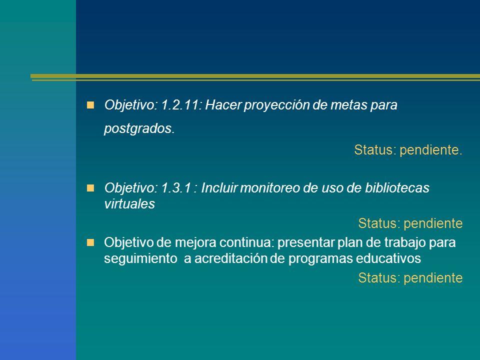 Status de no conformidades reportadas en Rev.Rectoría No.