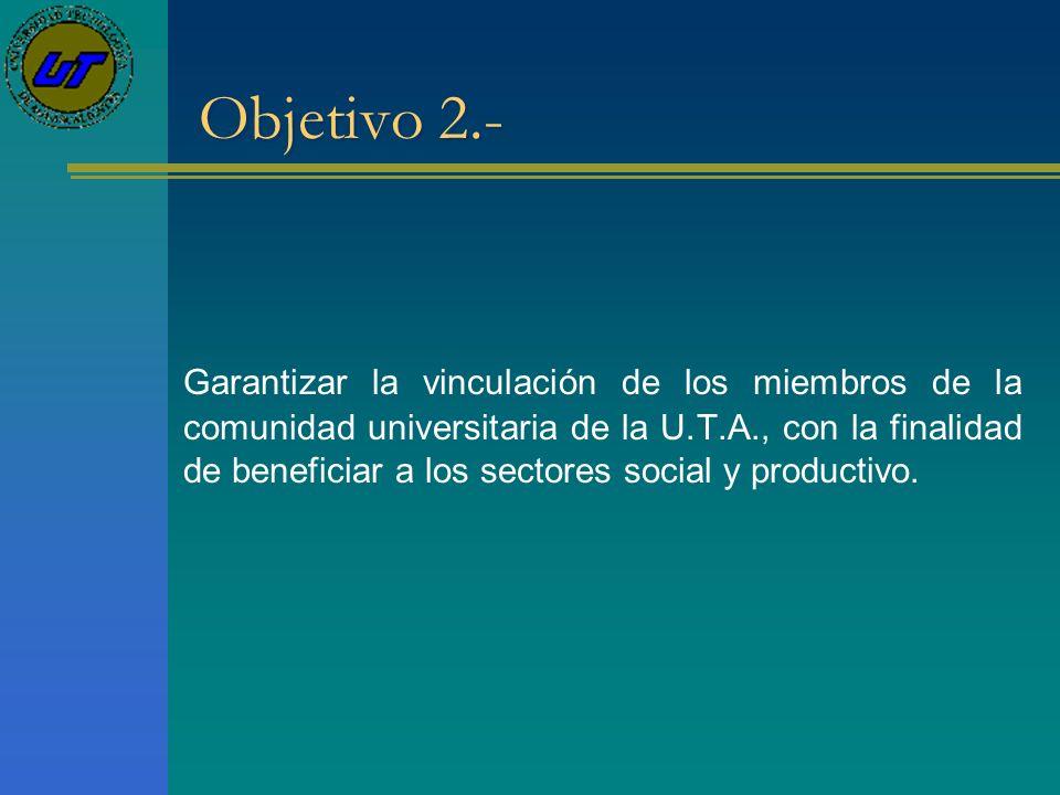 Objetivo 2.- Garantizar la vinculación de los miembros de la comunidad universitaria de la U.T.A., con la finalidad de beneficiar a los sectores social y productivo.