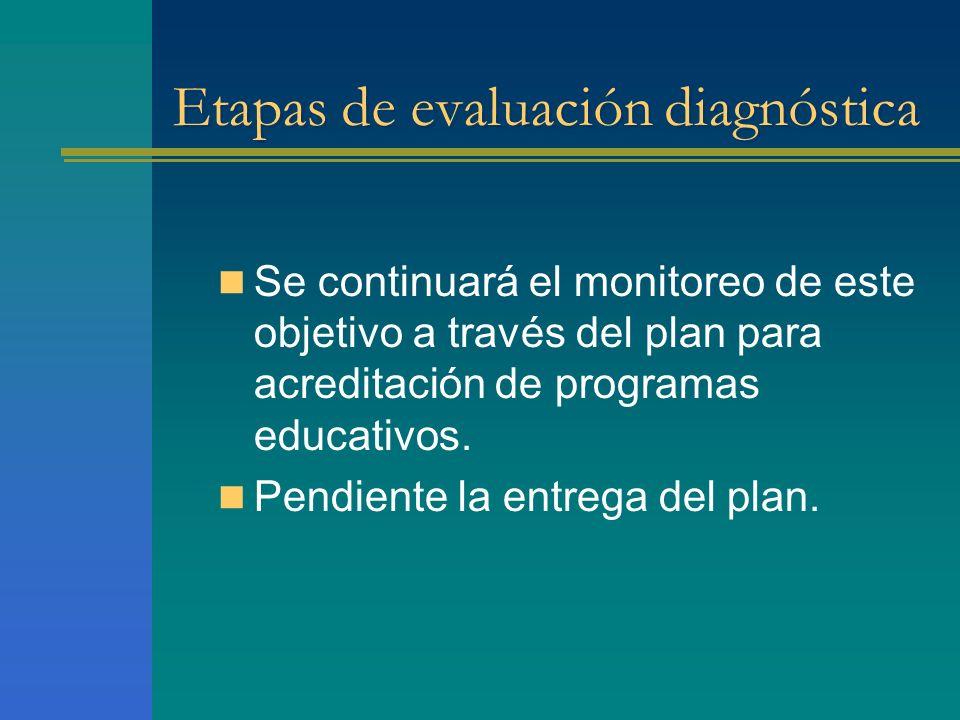 Etapas de evaluación diagnóstica Se continuará el monitoreo de este objetivo a través del plan para acreditación de programas educativos.