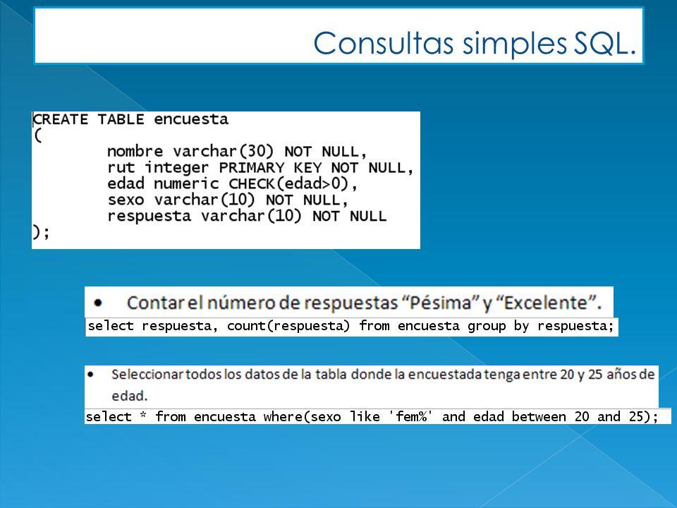 Consultas simples SQL.