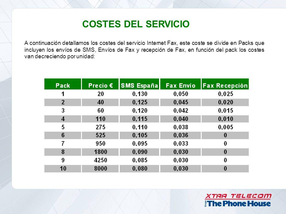 COSTES DEL SERVICIO A continuación detallamos los costes del servicio Internet Fax, este coste se divide en Packs que incluyen los envíos de SMS, Enví