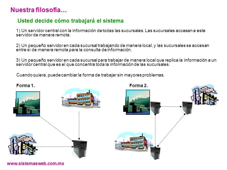 Usted decide cómo trabajará el sistema 1) Un servidor central con la información de todas las sucursales.