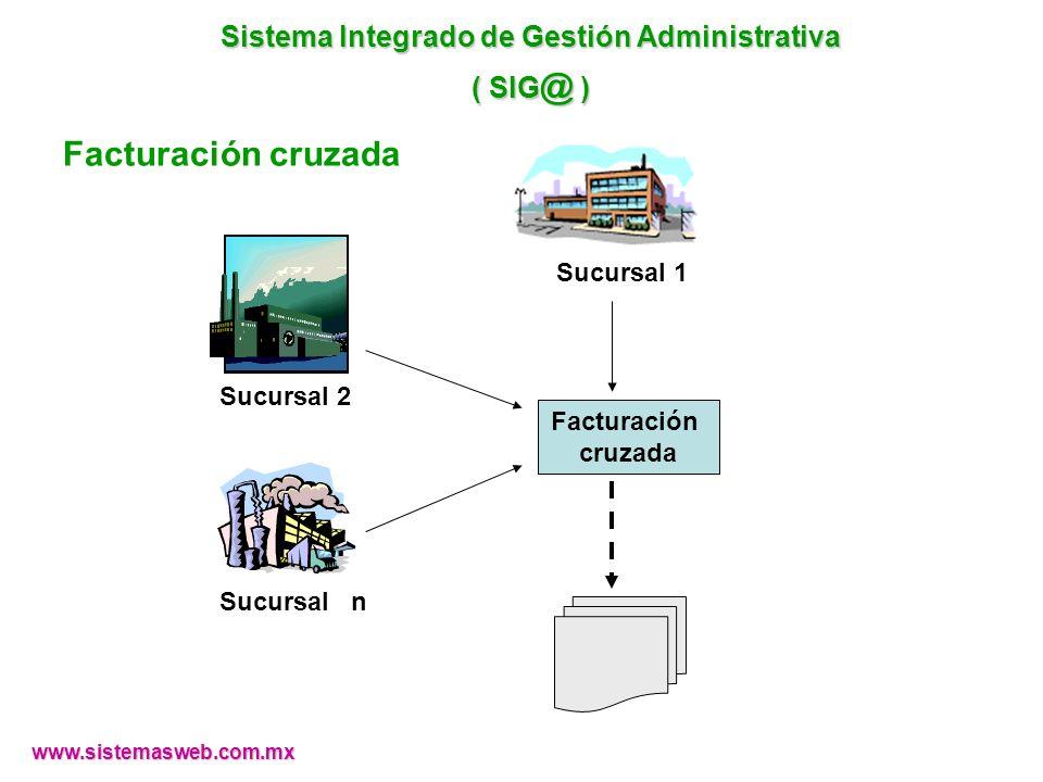 Facturación cruzada Sucursal 1 Sucursal 2 Sucursal n Facturación cruzada www.sistemasweb.com.mx Sistema Integrado de Gestión Administrativa ( SIG @ )