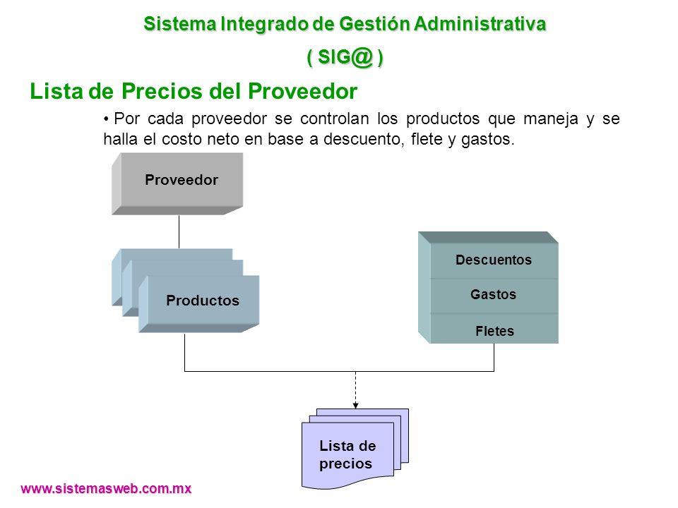 Lista de Precios del Proveedor Por cada proveedor se controlan los productos que maneja y se halla el costo neto en base a descuento, flete y gastos.
