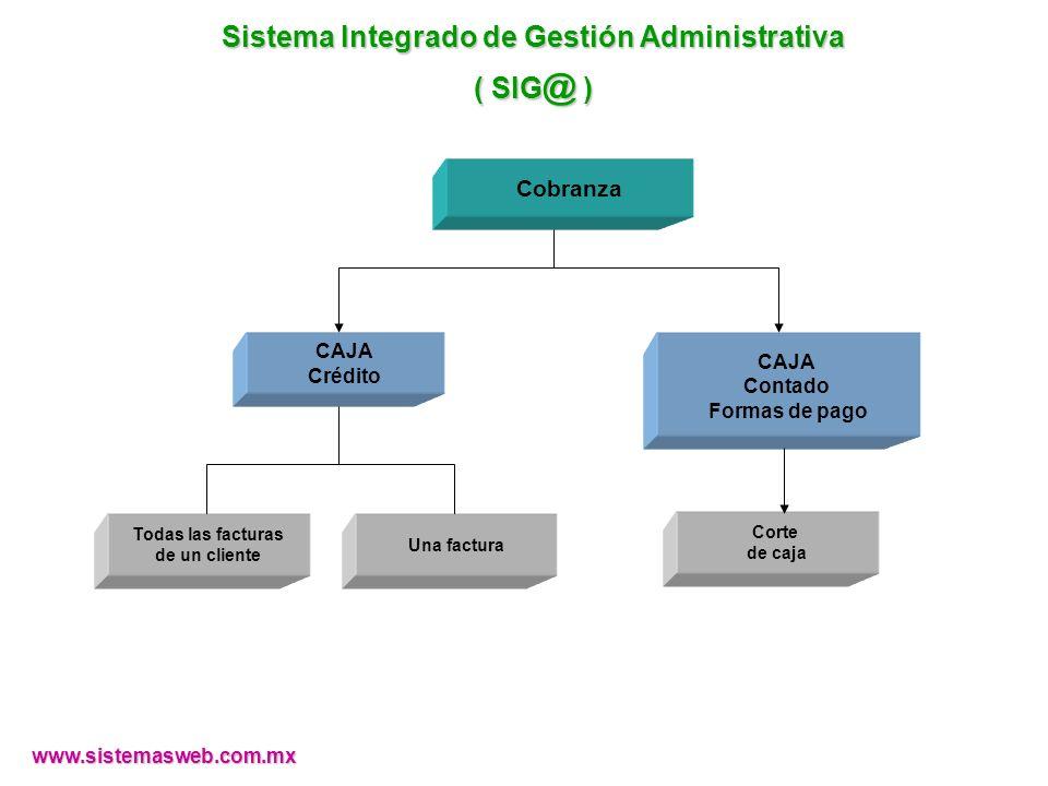 www.sistemasweb.com.mx CAJA Contado Formas de pago CAJA Crédito Corte de caja Cobranza Todas las facturas de un cliente Una factura Sistema Integrado de Gestión Administrativa ( SIG @ )