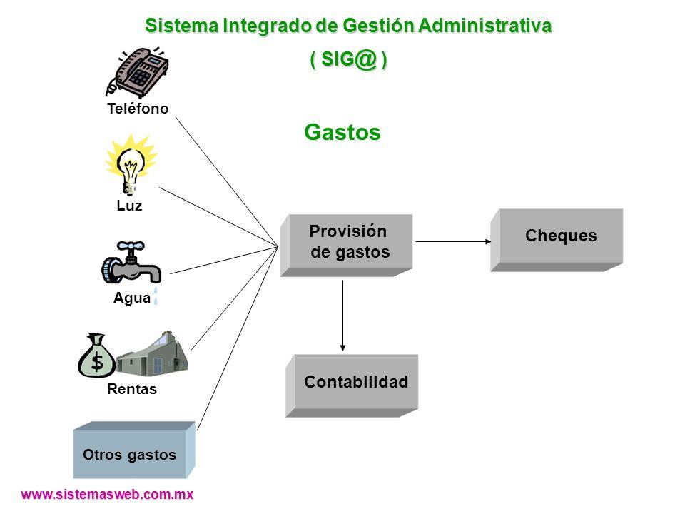 Otros gastos Teléfono Rentas Agua Luz Provisión de gastos Cheques Contabilidad Gastos www.sistemasweb.com.mx Sistema Integrado de Gestión Administrativa ( SIG @ )