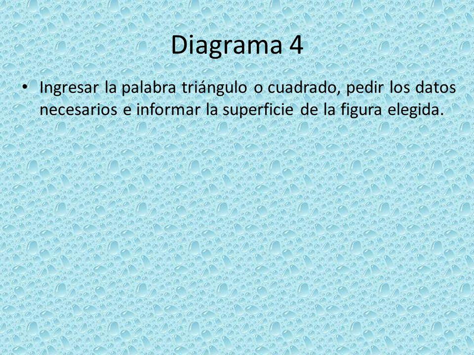 Diagrama 4 Ingresar la palabra triángulo o cuadrado, pedir los datos necesarios e informar la superficie de la figura elegida.