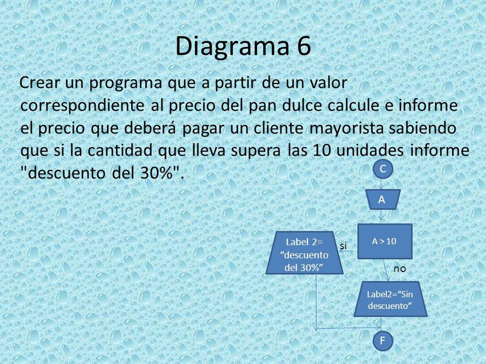 Diagrama 6 Crear un programa que a partir de un valor correspondiente al precio del pan dulce calcule e informe el precio que deberá pagar un cliente