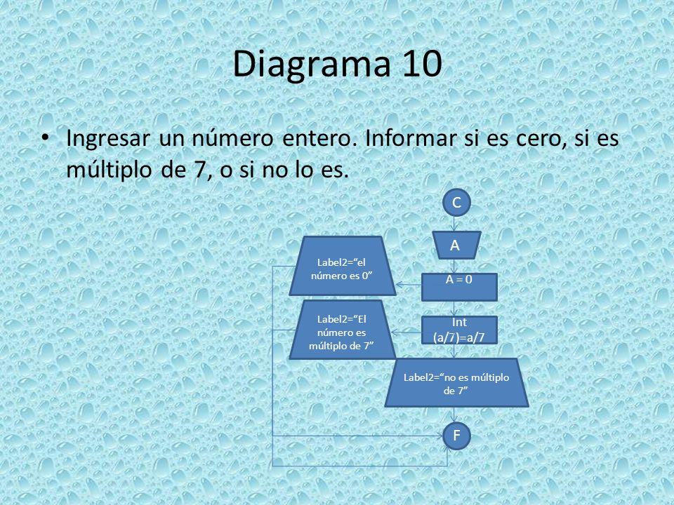Diagrama 10 Ingresar un número entero. Informar si es cero, si es múltiplo de 7, o si no lo es. C F A = 0 Label2=el número es 0 A Label2=El número es