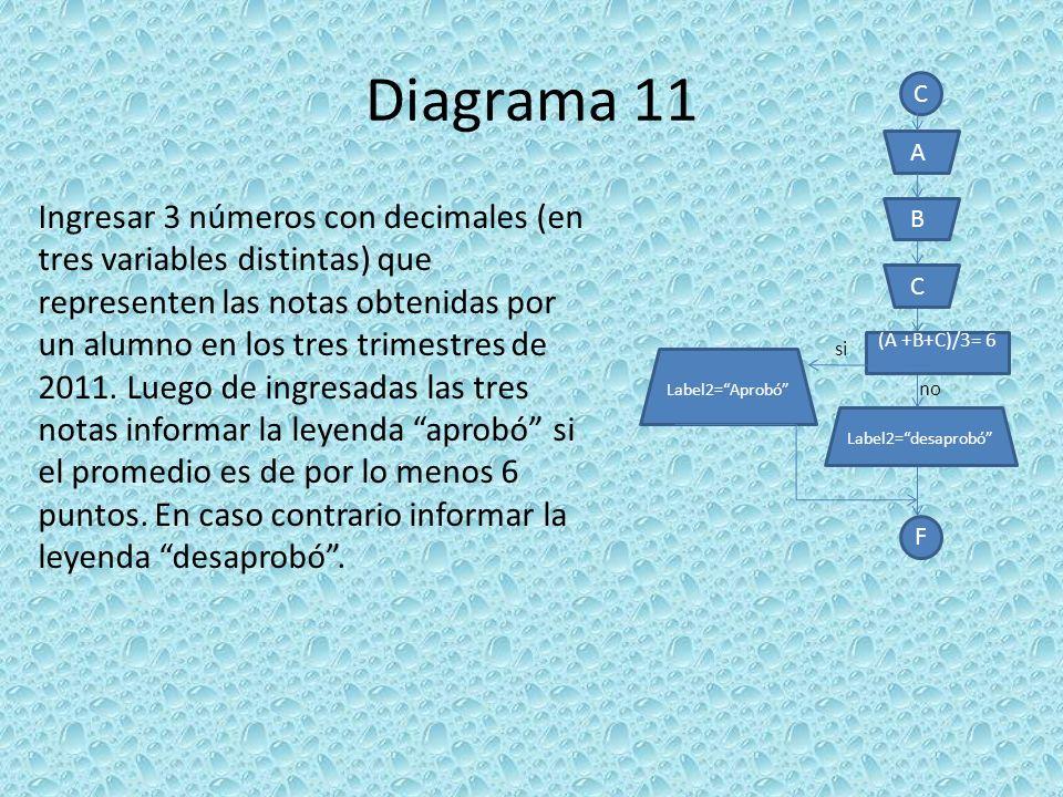 Diagrama 11 Ingresar 3 números con decimales (en tres variables distintas) que representen las notas obtenidas por un alumno en los tres trimestres de