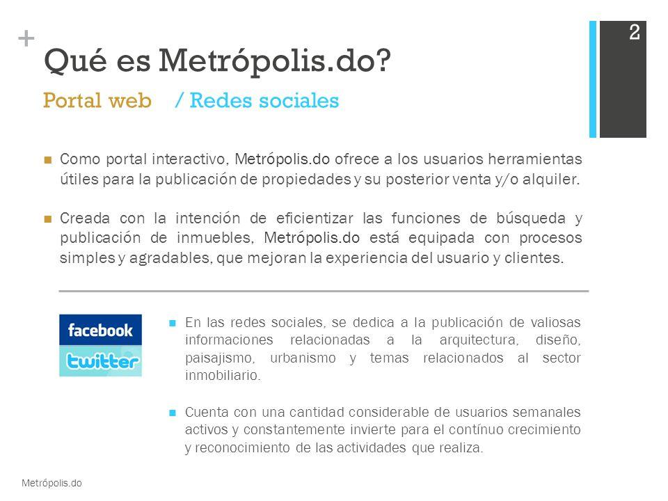 + Qué es Metrópolis.do.