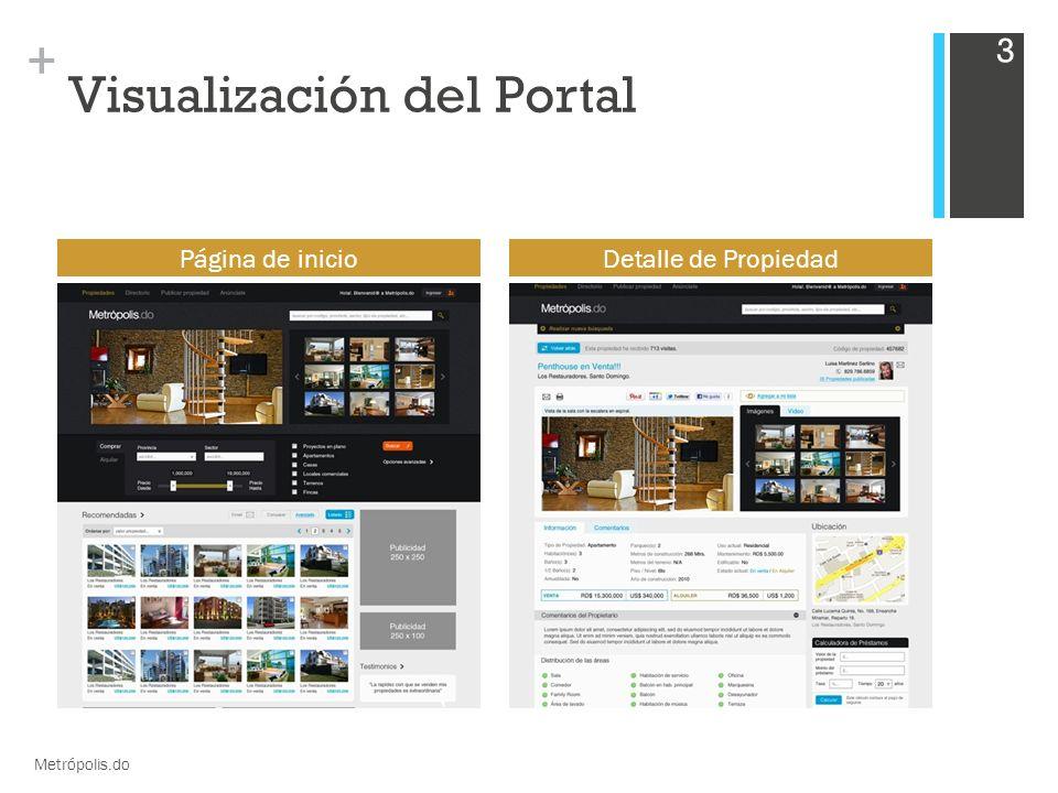 + Visualización del Portal Búsqueda de PropiedadDirectorio Metrópolis.do 4