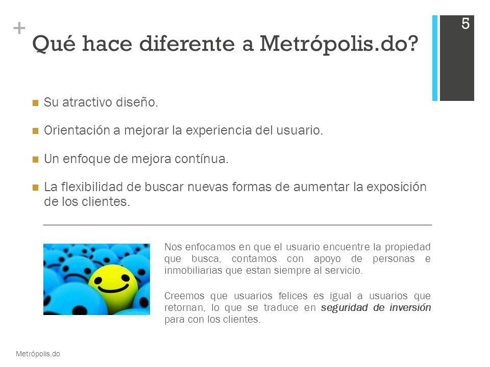 + Qué hace diferente a Metrópolis.do. Su atractivo diseño.