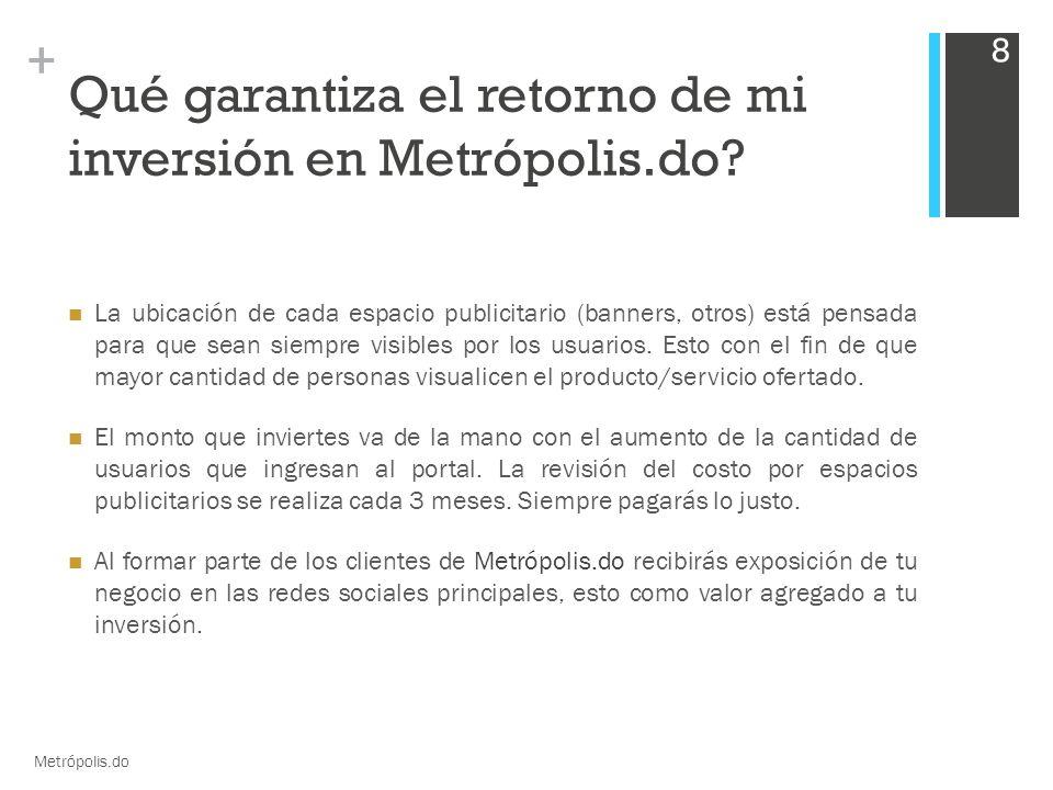 + Qué garantiza el retorno de mi inversión en Metrópolis.do.